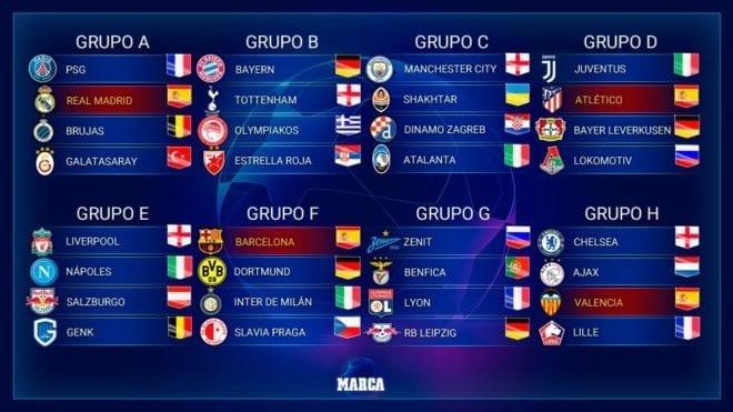 Champions League: grupos de la muerte para Atlético y Barça, duro para el Valencia y morbo para el Madrid