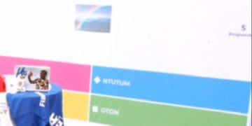 """TEG Campus 2021: Gana premios en el concurso diario de la funzone """"el último post"""""""