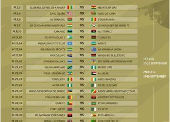 El Akonangui se enfrentará al Zanaco FC de Zambia en la fase preliminar de la Champions League de África